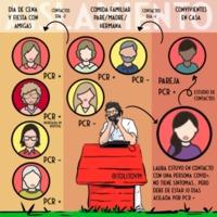 Snoopynurse Ejemplo de contagio social y el trabajo de rastereo
